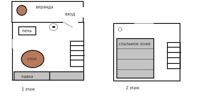 Турбаза «Пороги» Челябинская область Дом «Клуб», фото 8